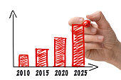 Man's hand drawing growth chart for the year 2025.