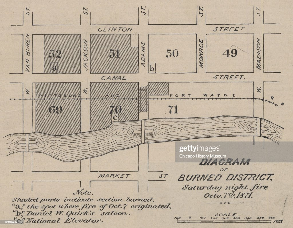 Map Of The Burned District Of The Great Chicago Fire Chicago