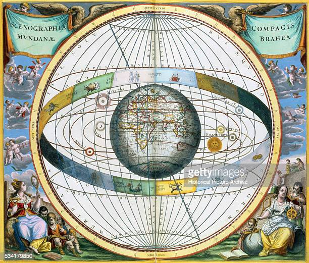 Map of Tycho Brahe's System of Planetary Orbits Around the Earth