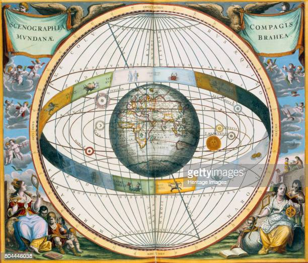 Map showing Tycho Brahe's system of planetary orbits around the Earth 16601661 From The Celestial Atlas or The Harmony of the Universe by Andreas...