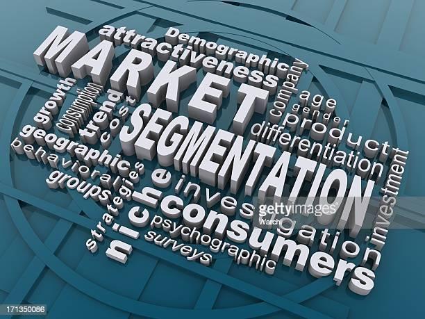 市場セグメント化