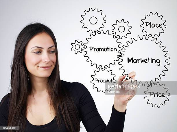 marketing strategy and its components - pencil drawing stock pictures, royalty-free photos & images