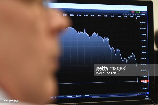 Markets chief market analyst Michael Hewson poses with a chart showing the sharp dip in the value of the Great British Pound Sterling against the US...