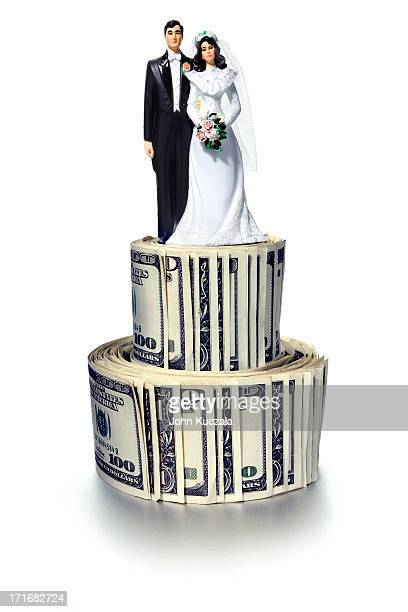Marriage expense