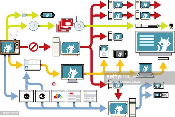 Martin Gee color illustration of media flow chart showing multiple ways a video can move from traditional TV through networks to handheld device to...