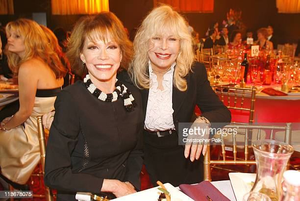 Mary Tyler Moore and Loretta Swit during 2006 TV Land Awards Backstage and Audience at Barker Hangar in Santa Monica California United States