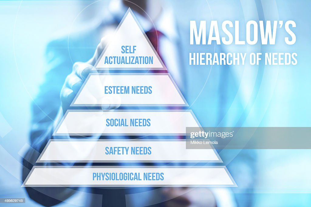 Maslow's Hierarchy of Needs Pyramid : Stock Photo
