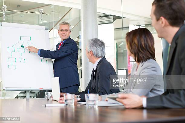 Mature businessman presenting his ideas on whiteboard