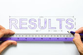 Measure results concept