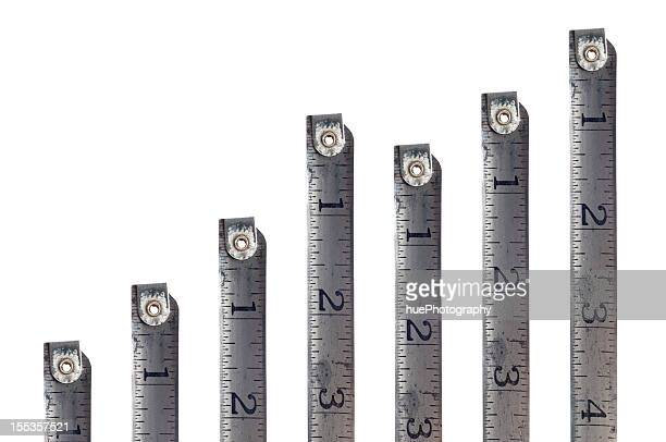 Measuring Tape Graph
