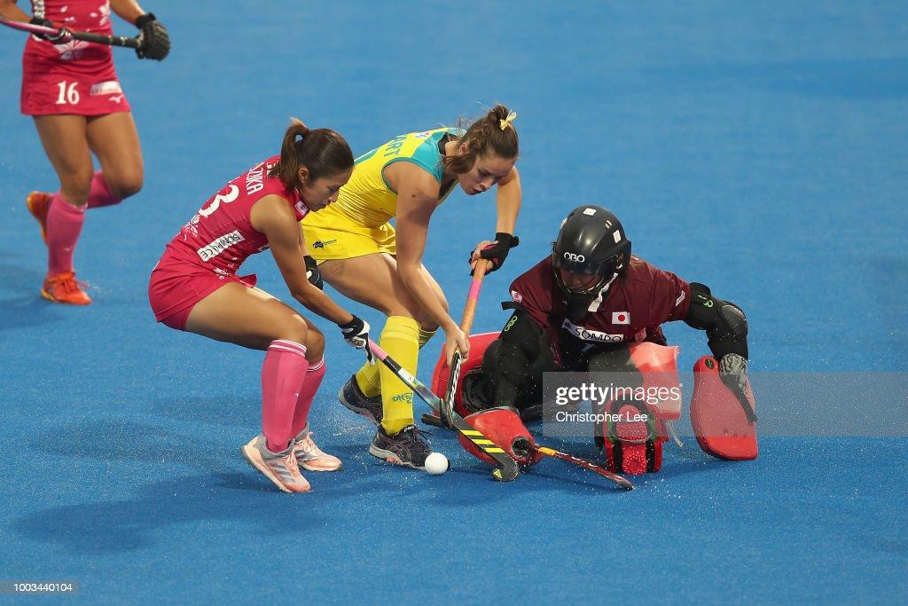 FIH Womens Hockey World Cup 2018