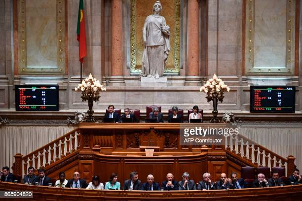 Members of the Portuguese Government sit below the screens displaying the results after the voting of the censure motion tabled by the conservative...