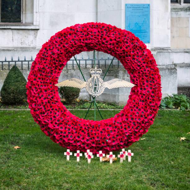 RAF memorial wreath at Westminster, London