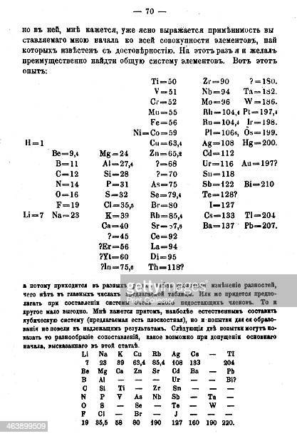 Mendeleyev's first Periodic Table of Elements From his Principles of Chemistry St Petersburg 1869