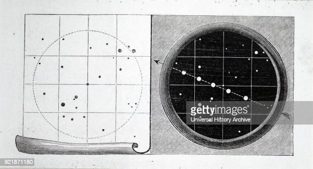 Method of finding an asteroid/planetoid by fixing a grid on a telescope by comparing the view through the telescope with a similarly divided portion...