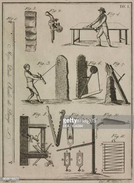 Methods for manufacturing paper tubes copperplate engraving by Gaetano M Alfano from Istituzioni di Pirotecnica per istruzione di coloro che vogliono...