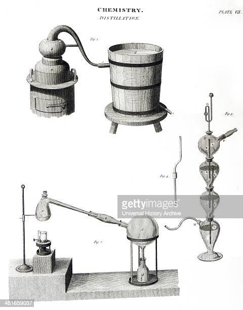 Methods of condensing the producing of distillation Fig 1 shows the beak of an alembic attached to a worm coiling through a tub of cold water...