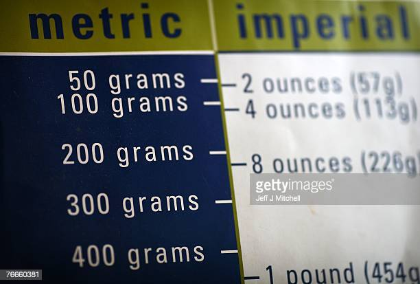 Metric and imperial measurements are shown at a Glasgow fruit and vegetable shop September 11, 2007 in Glasgow, Scotland. The European Union is set...