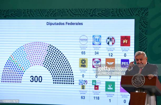 Mexican President Andres Manuel Lopez Obrador speaks about the results of Sunday's midterm elections during a press conference at the National Palace...