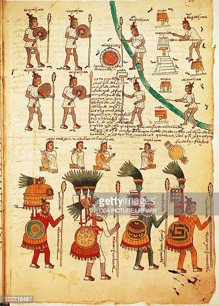 Mexico 16th century Codex Mendoza Reproduction of a page with illustration of Aztec warriors armed with lances and shields