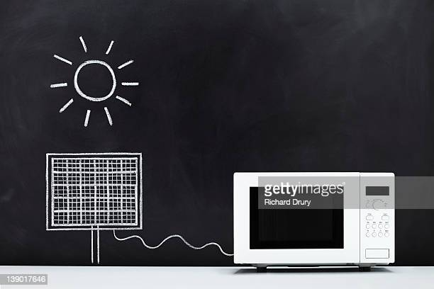 Microwave powered by solar panel on chalkboard