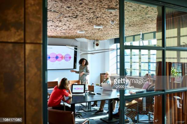mid adult woman delivering meeting in board room - new business stock pictures, royalty-free photos & images