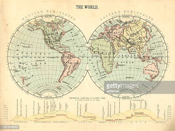 Mid-Victorian world map
