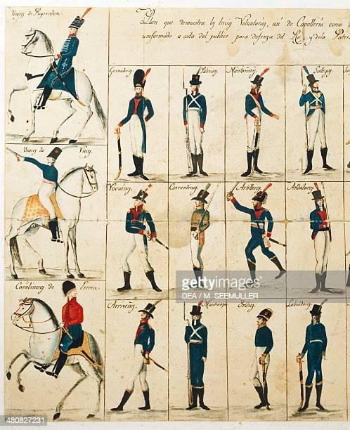 Militaria Argentina 18th century Uniforms of the colonial cavalry and infantry Watercolor Detail Buenos Aires Museo Histórico Nacional Del Cabildo De...