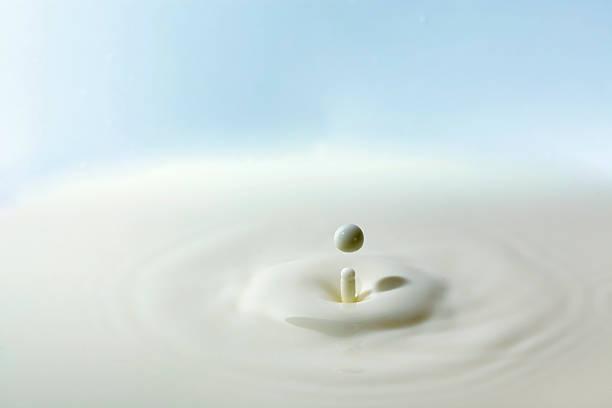 Milk Drop Wall Art