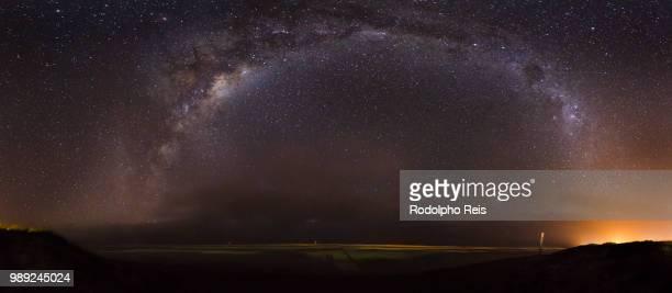 Milk Way from Brazil - Panorama