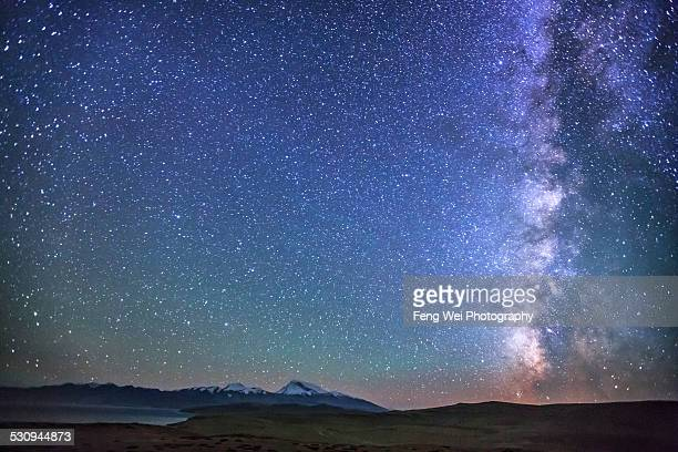 Milky Way Above Lake Manasarovar, Tibet