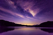 Milky way and Starry sky scene, South China