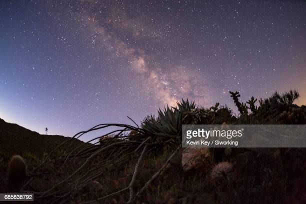 Milky Way During Morning Twilight In the Anza-Borrego Desert