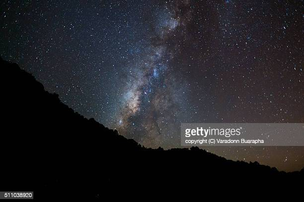 Milky Way Galaxy on top of high mountains