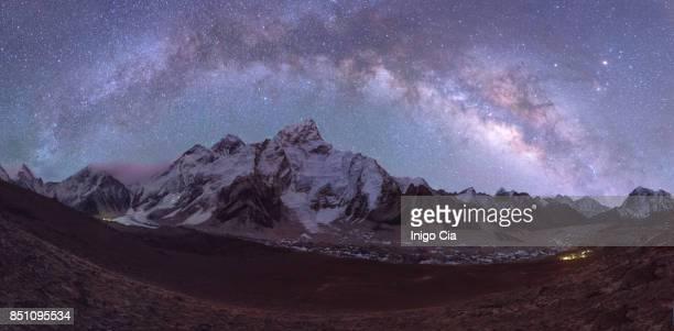 Milky Way over mount everest