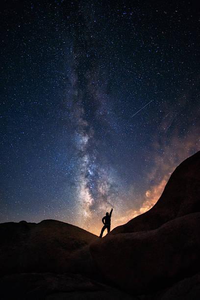 Milky Way Wall Art