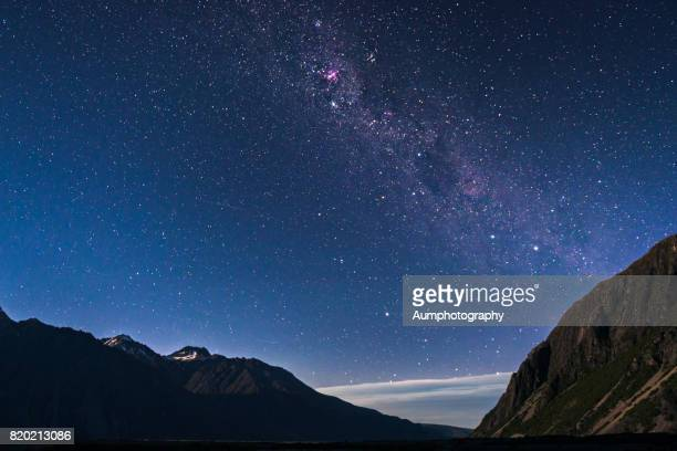 Milky Way rises over the Mountain at South Island New Zealand.