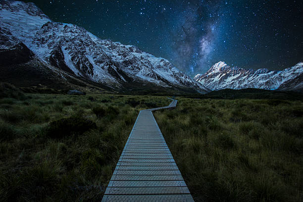 Milky Way Rising Above Mount Cook National Park Wall Art