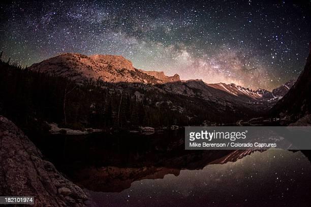 Milky Way Rising Over Longs Peak