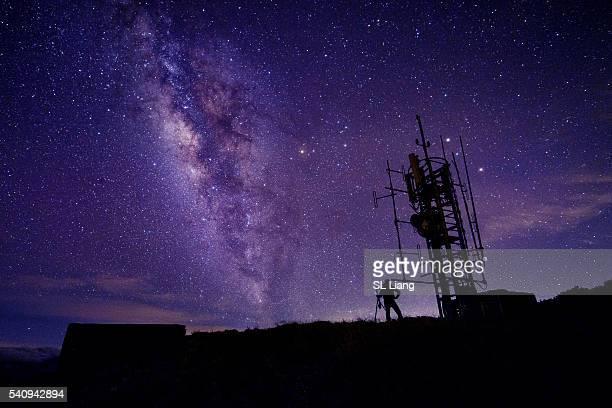 Milky Way, Star gazing
