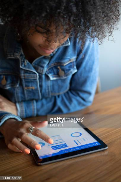 Millennials & New Ways of Investing