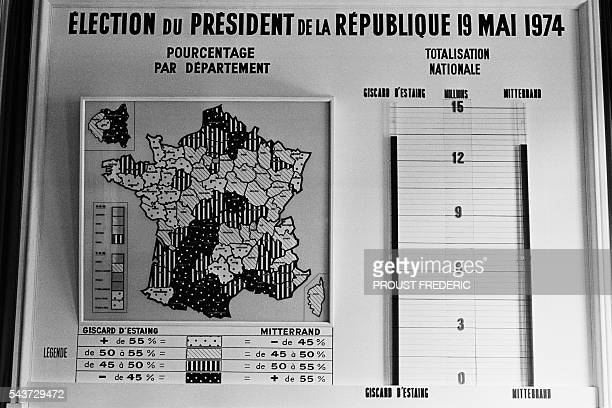 Minister of the Economy and Finance Valery Giscard d'Estaing is elected as President of France by a margin of 16% against Socialist Party leader...