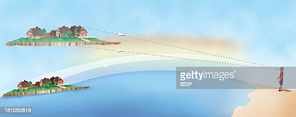 Mirages Illustration Of A Mirage An Optical Phenomenon Which Occurs When Light Rays Are Refracted As They Pass Into A Layer Of Warm Air Because Of...