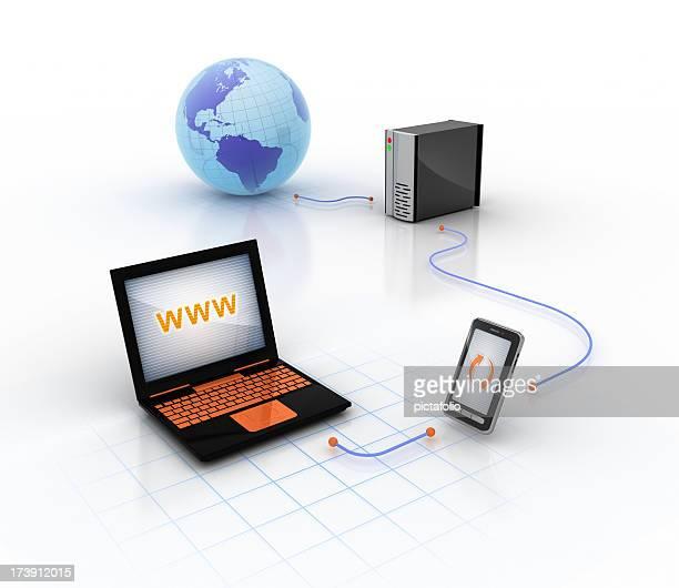 mobile modem and backup