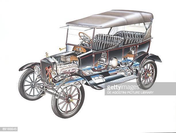 Model T Ford cutaway illustration