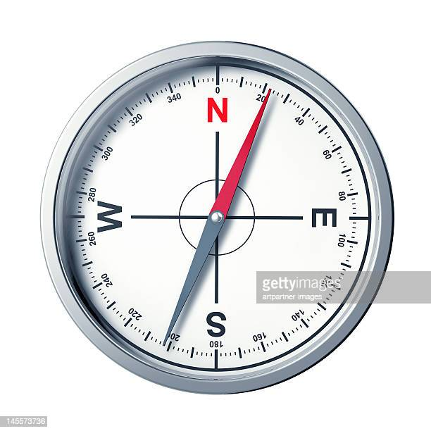 Modern compass on a white background