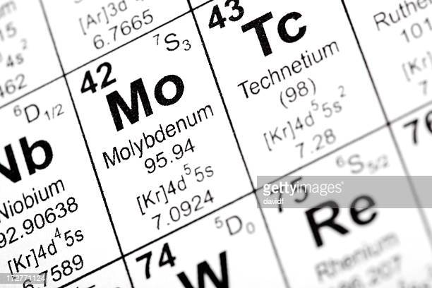 molybdenum element - periodic table stock photos and pictures
