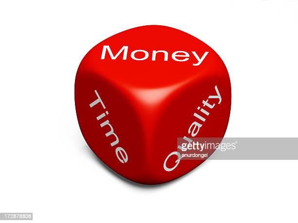 Money, Time, Quality