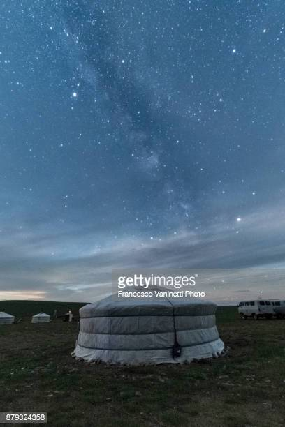 Mongolian nomadic traditional gers under the Milky Way. Middle Gobi province, Mongolia.