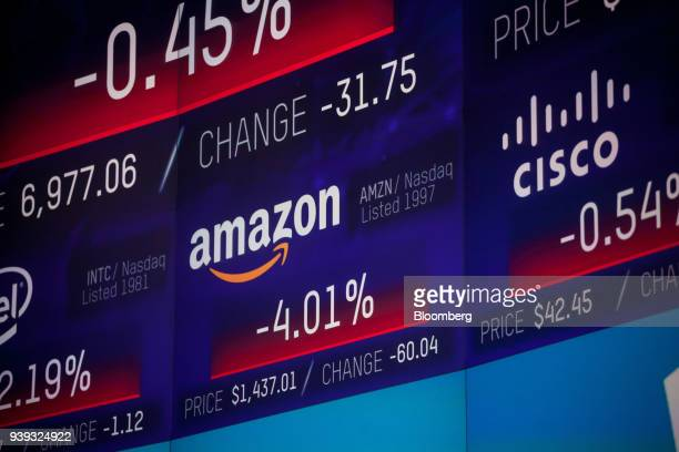 A monitor displays Amazoncom Inc signage during the Bilibili Inc initial public offering at the Nasdaq MarketSite in New York US on Wednesday March...